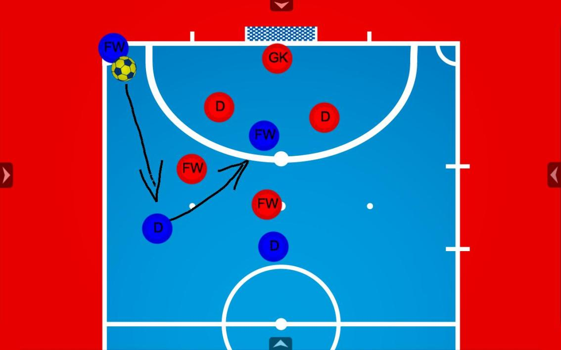 Top  5 Attacking Strategies for Futsal